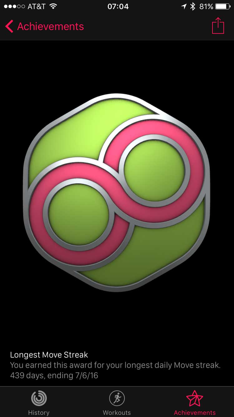 Activity Streak 439 Days