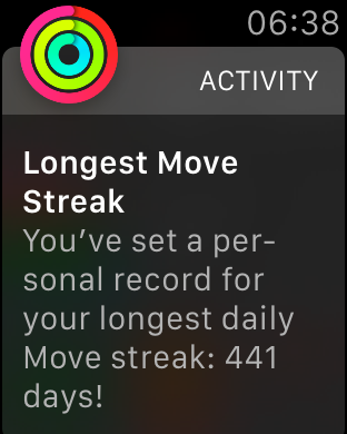 Activity Streak 440 Days